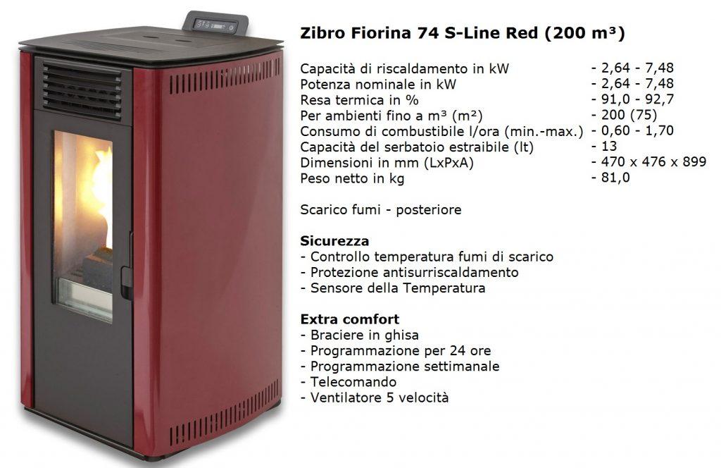 Stufa A Pellet Fiorina 74 S Line 92 7 Di Resa Prezzo E Recensione